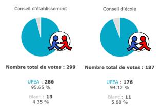 resultat2018